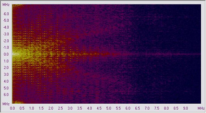 Спектр кадра формата PAL